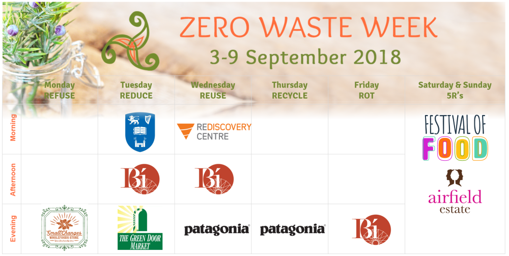 Zero Waste Week 2018 is here!